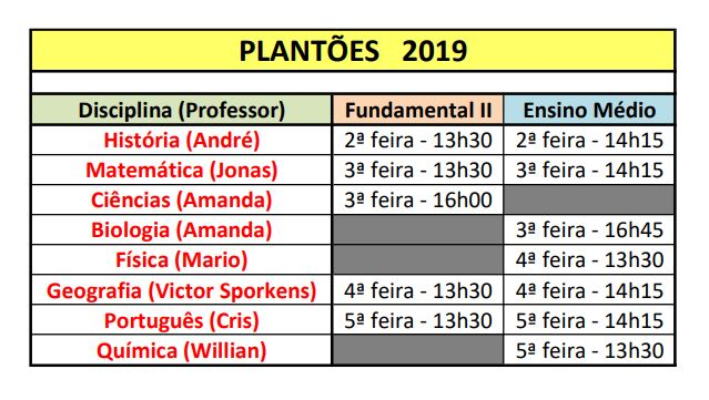 HorA_rio_PlantA_es_2019